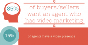 Why use video marketing