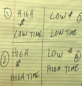 high-low-time