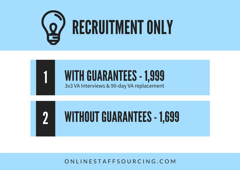 VA Recruitment only service